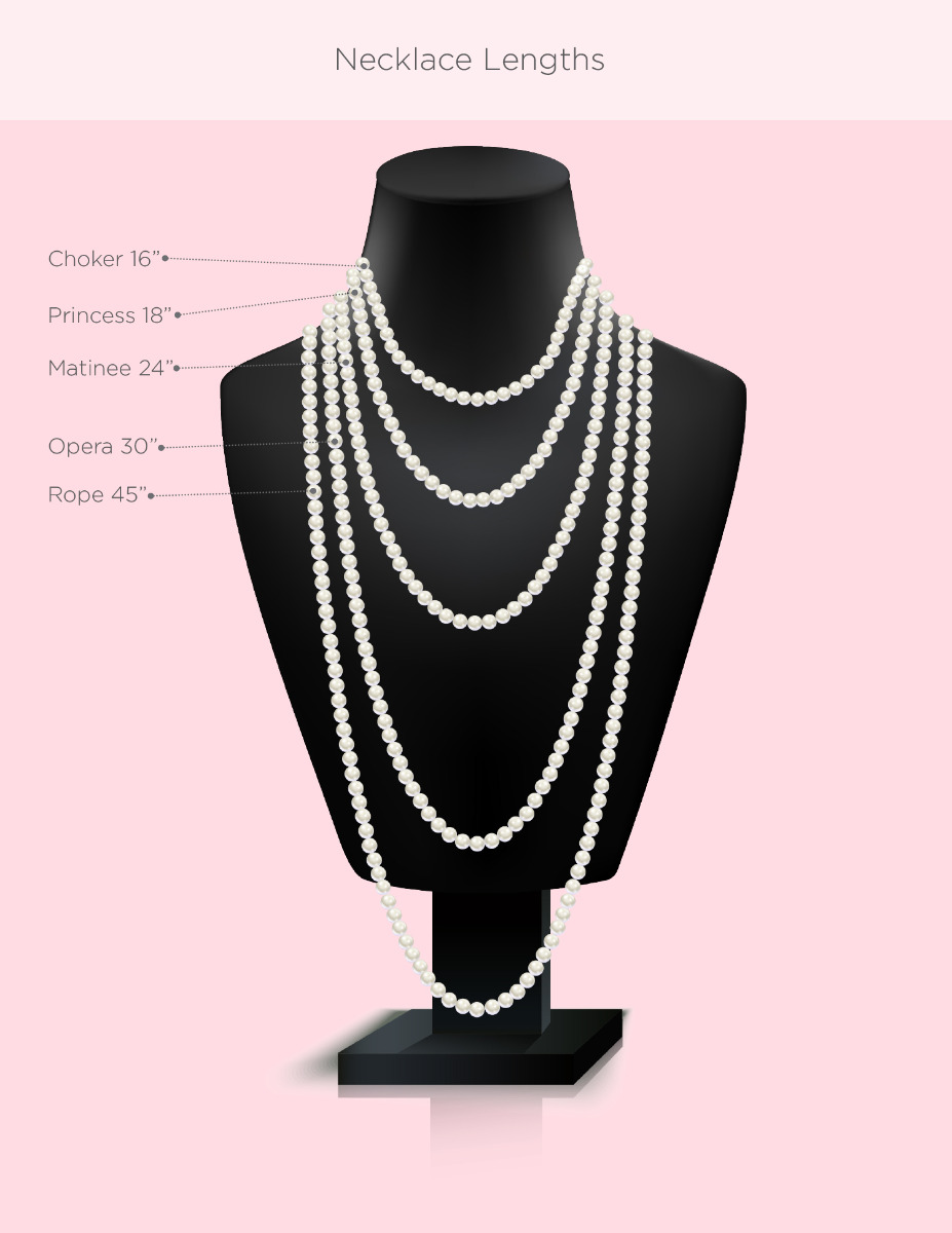 various lengths of pearl necklaces shown on a neck display