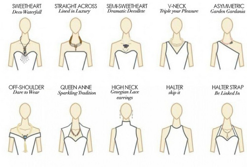 Choosing the Right Pearls for My Neckline